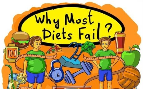 14 Reasons Why Most Diets Fail - TheDiabetesCouncil.com