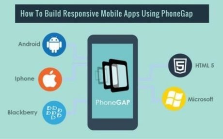 How To Efficiently Create Responsive Cross-Platform Apps Using PhoneGap? by Tech Geekk