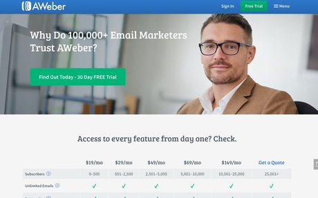 AWEBER - Email Marketing Automation Tool