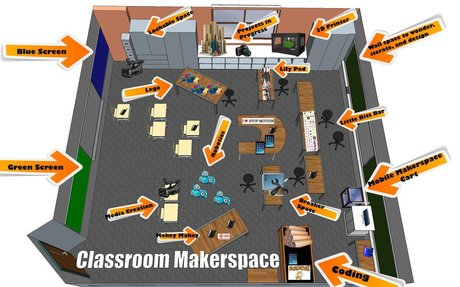Makerspace for Education