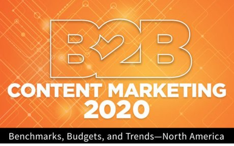 2020 B2B Content Marketing: What the Successful Do [New Research] #B2BMarketing