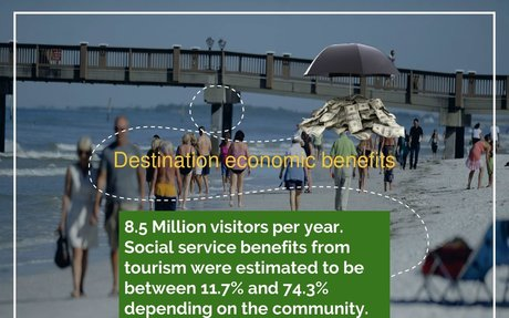 Destination economic benefits - UNWTO & PCGS Sustainable Tourism