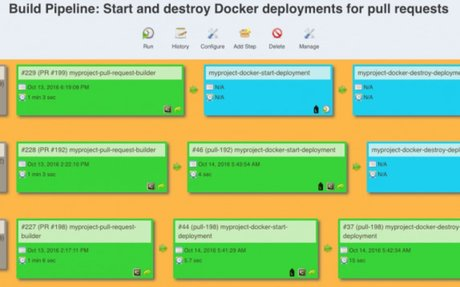 Deploying Pull Requests with Docker