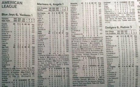 10. The Newspaper Box Score