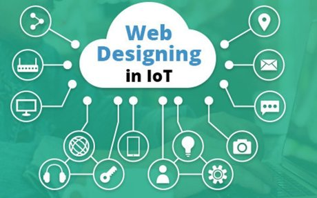 How IoT Can Change Web Design in the Coming Future