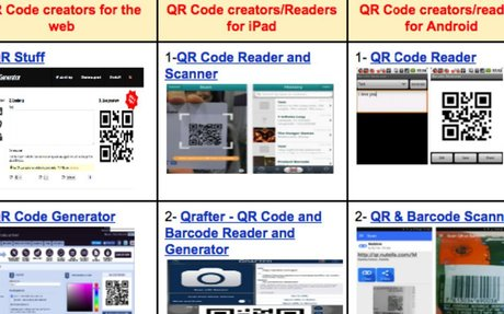 Teachers Guide to Using QR Codes in Classroom
