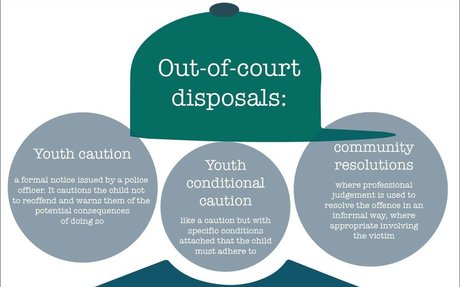 Out-of-court disposals are working well