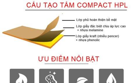 Những ưu điểm nổi bật của Tấm Compact HPL mà bạn đang sử dụng làm vách vệ sinh