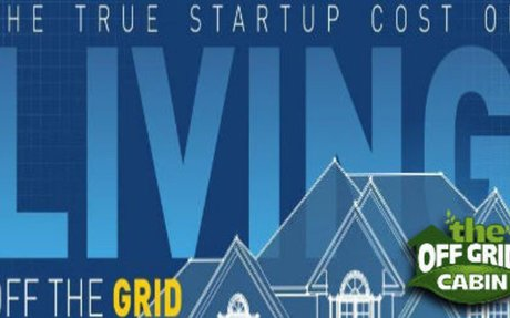 What's the True Start-up Cost of Going Off The Grid [Info-graphic]