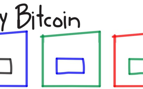 A Technical Explanation of Bitcoin for Everyone