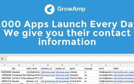 GrowAmp | Amplify Your Growth