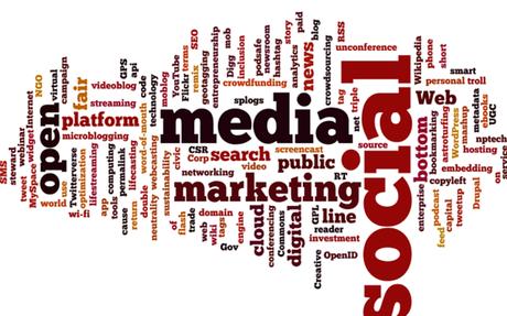 It's important - The Right Social Media Mindset - Inn Social M...