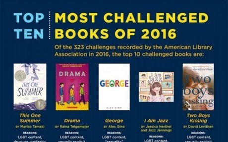 ALA Releases State of America's Libraries Report 2017 (Includes List of Most Challenged Bo