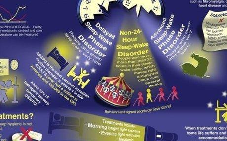 Teen sleep Infographic