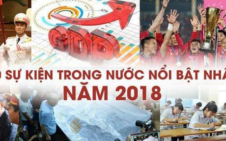 10 sự kiện nổi bật của Đồng Nai năm 2018