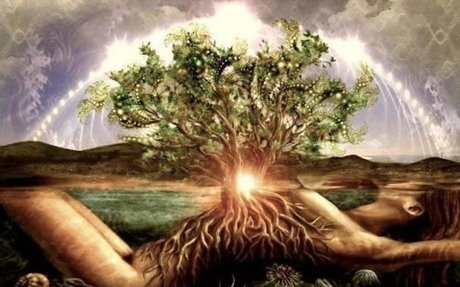 An Introduction to Danu: Forgotten Mother of the Ancient Earth | Rediscovering Danu