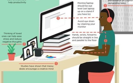 How to Set up Your Desk to Increase Productivity