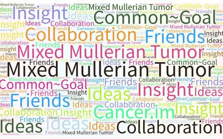 Mixed Mullerian Tumor cancer Intelligence