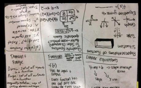 one-sheets | I Speak Math