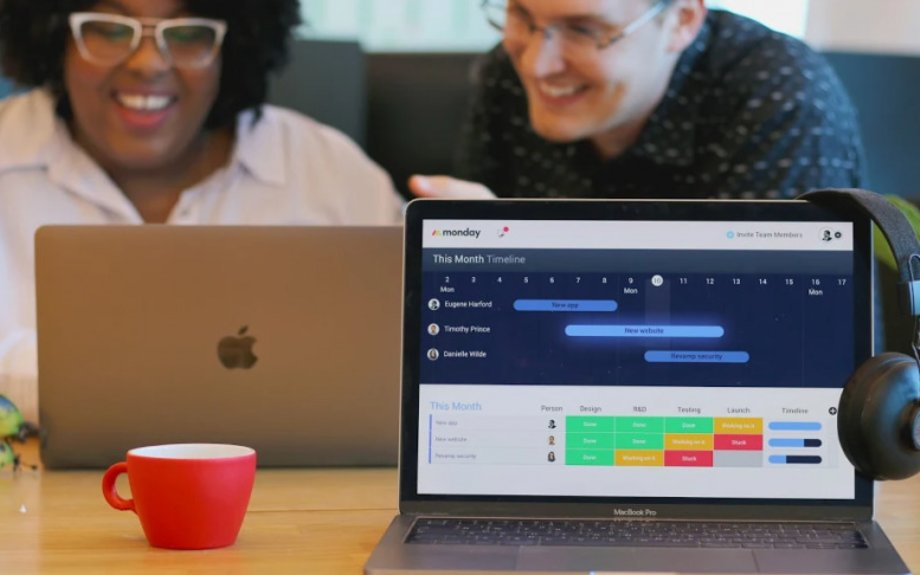 4 Reasons monday.com is The Key to Better Team Management
