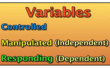3 variables in science