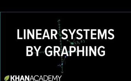 Systems of equations with graphing