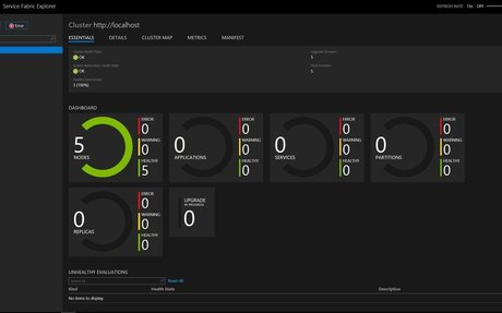 Building scalable, reliable and secure micro-services using Azure Service Fabric