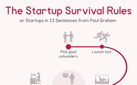 The Startup Survival Rules - Infographic