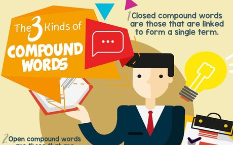 Grammar Rules: Identifying Compound Words