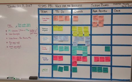 @ToddLaVogue's Scrum Board In Action