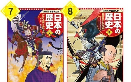 History of Manga - Manga Goes to War
