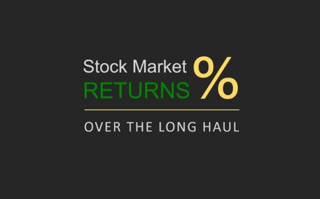 What Kind of Returns Has the Stock Market Generated?