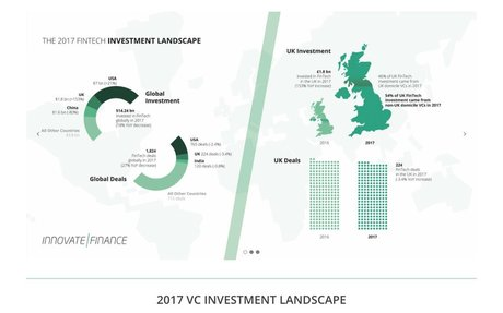 2018-02 Innovate Finance: 2017 VC investment landscape