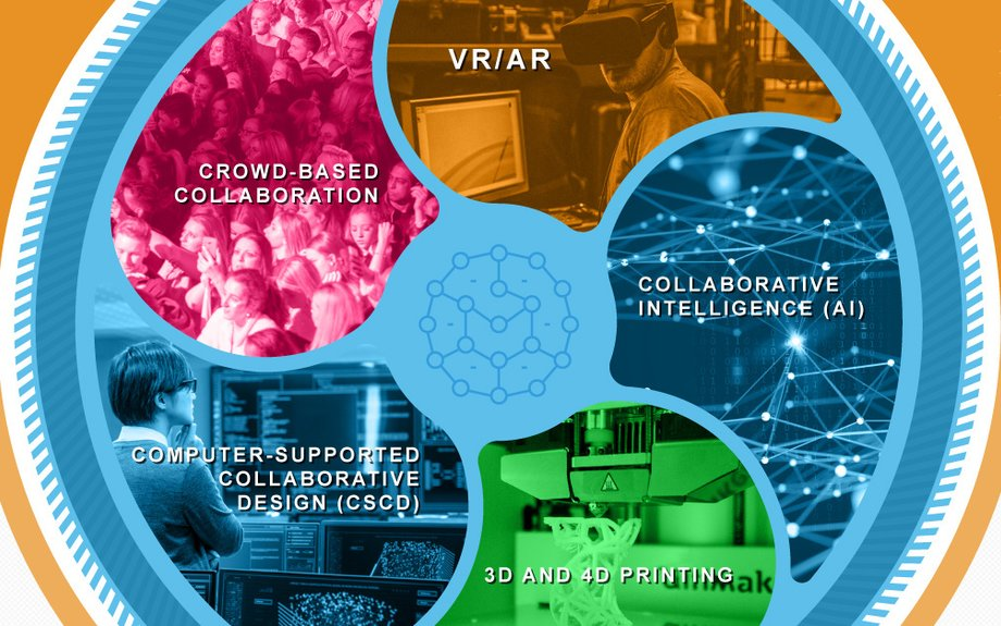 The Future of Collaboration in the Artificial Intelligence Era