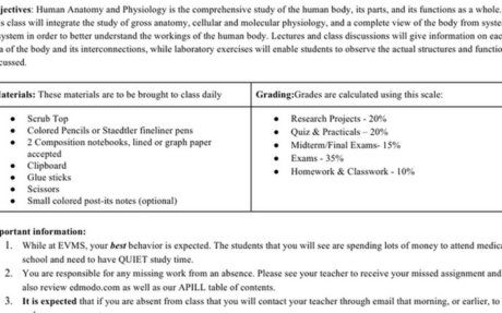 Human Anatomy & Physiology Syllabus 2017 - 2018