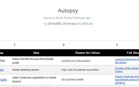 Autopsy - Lessons from Failed Startups