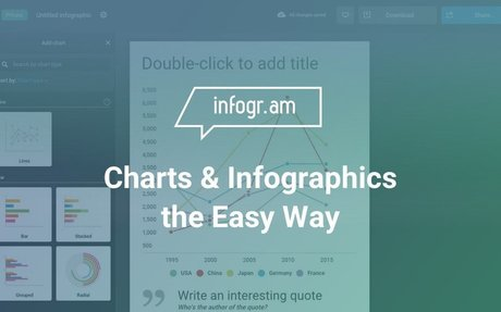 Infogr.am | Create Infographics, Charts and Maps