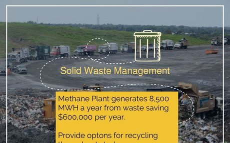 Solid waste management - UNWTO & PCGS Sustainable Tourism