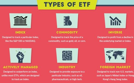 Infographic: What is an ETF?