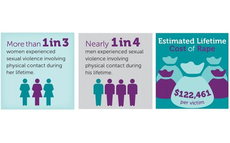 Image: Preventing Sexual Violence |Violence Prevention|Injury Center|CDC
