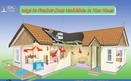 Ways to Practice Cross Ventilation in Your House