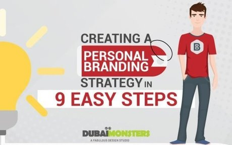 Creating a Personal Branding Strategy in 9 Easy Steps - Infographics -