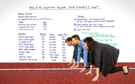 Which of My Competitor's Keywords Should (& Shouldn't ) I Target? - Whiteboard Friday