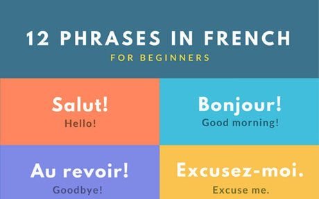 Basic French Phrases with Pronunciation and Audio - ielanguages.com