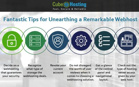 Fantastic Tips for Unearthing a Remarkable Webhost
