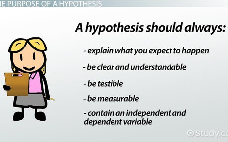 Step 2: Form a Hypothesis