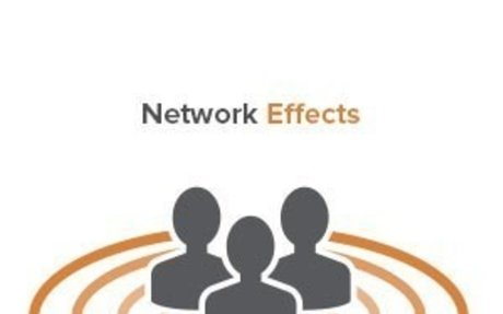 All about Network Effects – Andreessen Horowitz