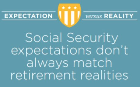 Infographic: Social Security Expectations Don't Always Match Retirement Realities