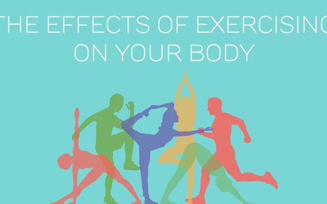 How your Body Changes Once you Start Exercising