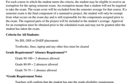 MISD Spring Exemption Policy